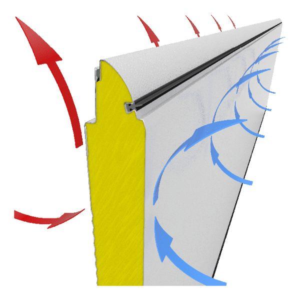 Das Sektionaltor-Paneel ist wärmedämmendem Schaum gefüllt