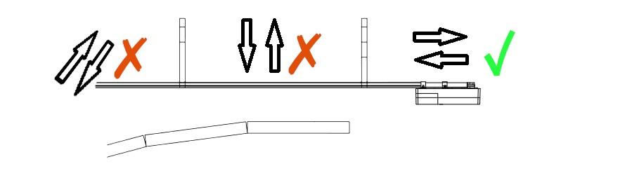 Die Antriebsschiene sorgt dafür, dass sich das Tor ausschließlich nach vorn und hinten bewegt