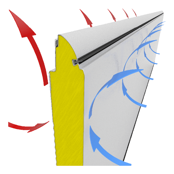 Querschnitt eines Paneels mit Veranschaulichung der Wärmedämmung