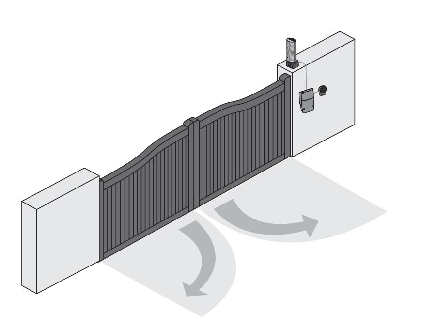 Illustration eines Drehtores wo man sehen kann in welche Richtung es sich öffnet